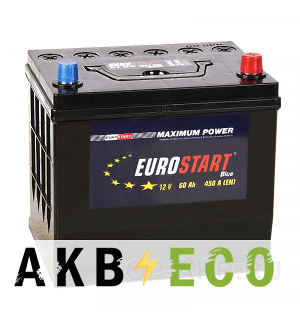 Автомобильный аккумулятор Eurostart Asia 60R (450А 232x173x225)