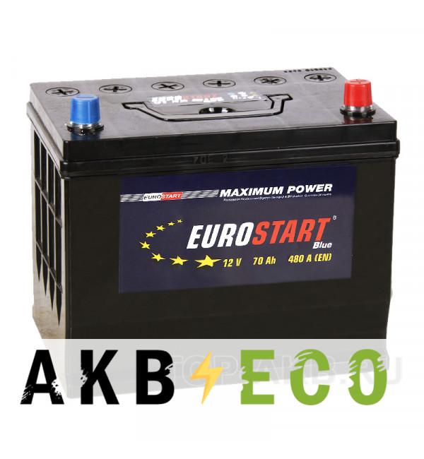 Автомобильный аккумулятор Eurostart Asia 70R (480А 260x173x225)