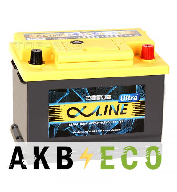 Автомобильный аккумулятор Alphaline Ultra 68R L2 680A (242x175x190) 56800