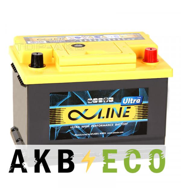 Автомобильный аккумулятор Alphaline Ultra 62R LB2 600A (242x175x175) 56200