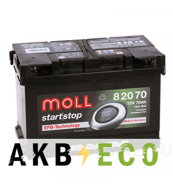 Автомобильный аккумулятор Moll EFB 70R Start-Stop 760A 276x175x190